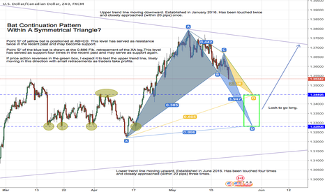 USDCAD: USDCAD Long Opportunity Developing on the 4hr Chart