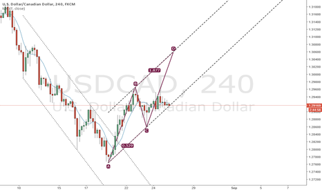 USDCAD: USDCAD Daily Up