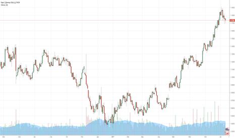 EURUSD: Продолжим тему евро