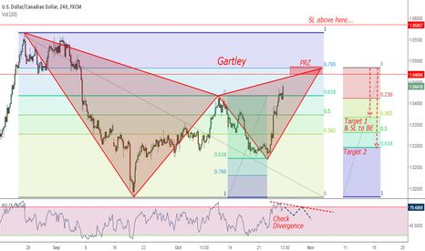 USDCAD: Gartley UsdCad 4h.