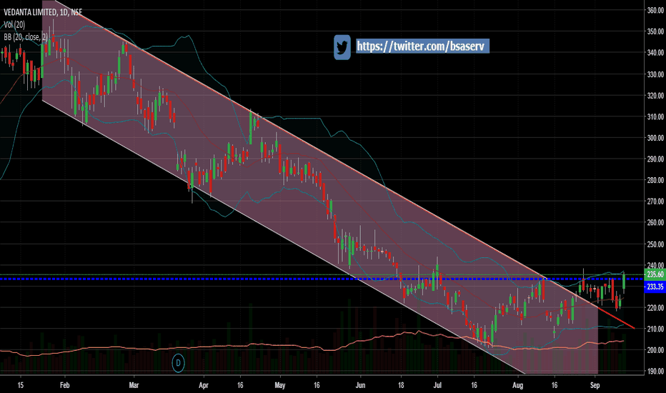 VEDL: Vedl looks to trendout soon what you say????