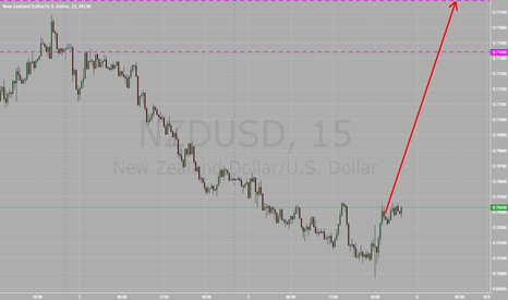 NZDUSD: whatever the conditions may be