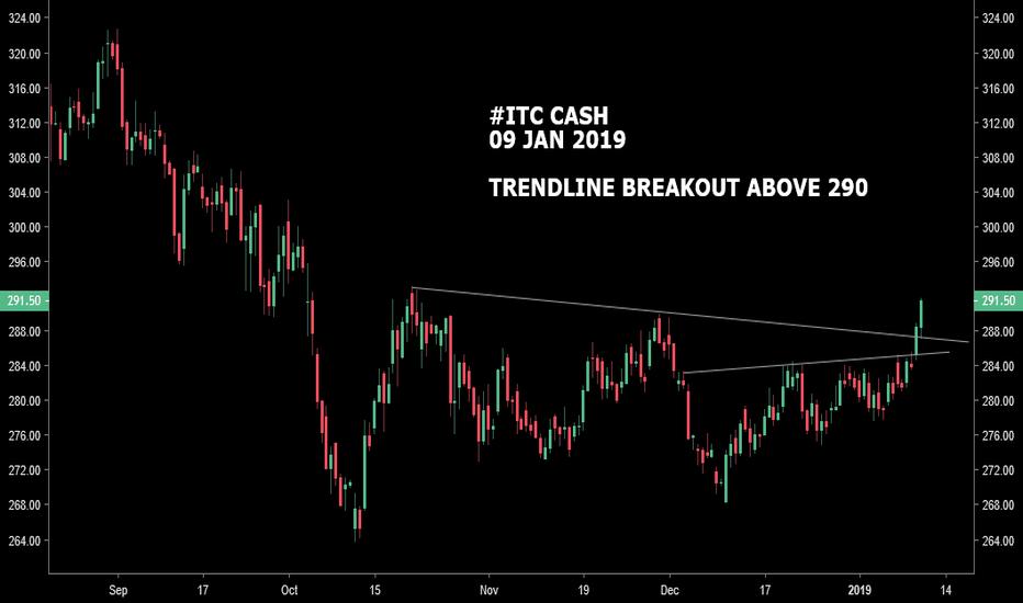 ITC: #ITC CASH : TRENDLINE BREAKOUT ABOVE 290