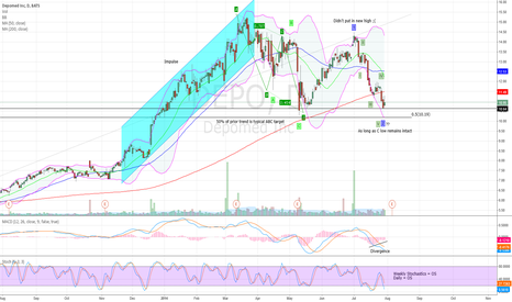 DEPO: Depomed potential bounce