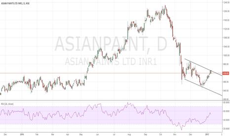ASIANPAINT: Channel Trade AsianPaint !