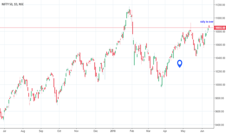 NIFTY: important update