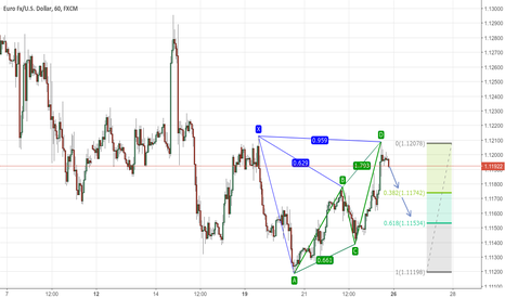 EURUSD: Bearish A-Shark + Bearish AB=CD