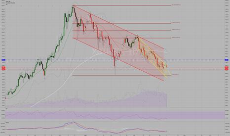 XBTUSD: Bitcoin - Segue em tendência de baixa!