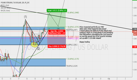 GBPUSD: GBPUSD POSSIBLE SWING!!!