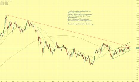 GC1!: Goldpreis erreicht Vier-Wochen-Hoch und könnte weiter steigen