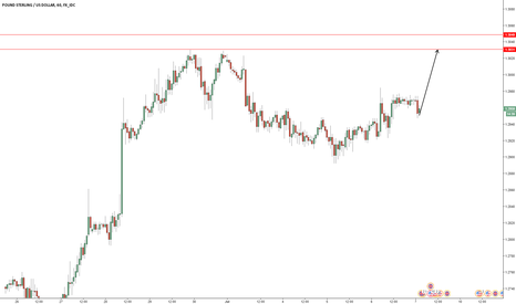 GBPUSD: Upside targets for cable