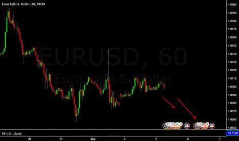 EURUSD: EURUSD // Long Seems Fine