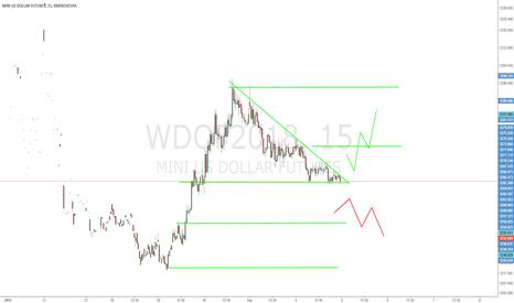 WDOF2018: Analise do dólar para o dia 05/12
