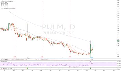 PULM: breakout