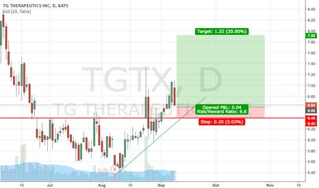 TGTX: TGTX swing