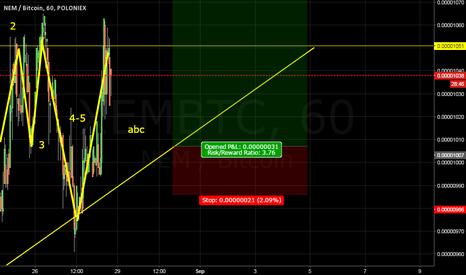 XEMBTC: XEM- short trend