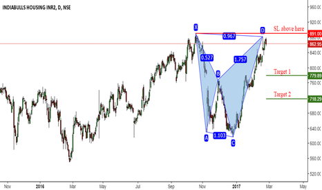 IBULHSGFIN: IBULHSGFIN completed shark and ready for reversal