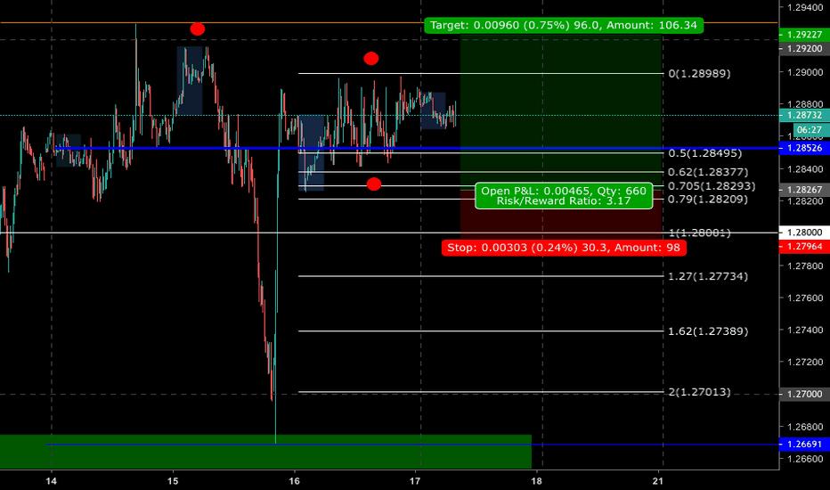 GBPUSD: GBP/USD - 17 january