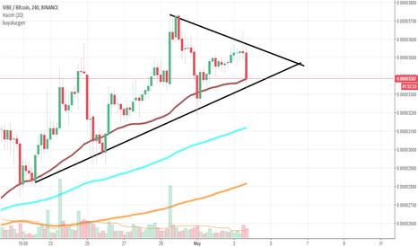 VIBEBTC: Vibe üçgen