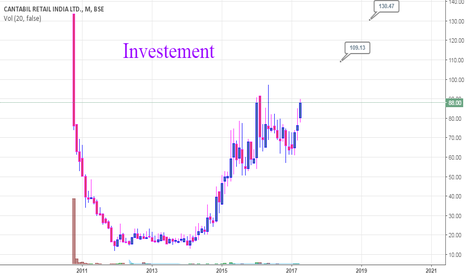 CANTABIL: Cantabil Retail India - Investment Stock!