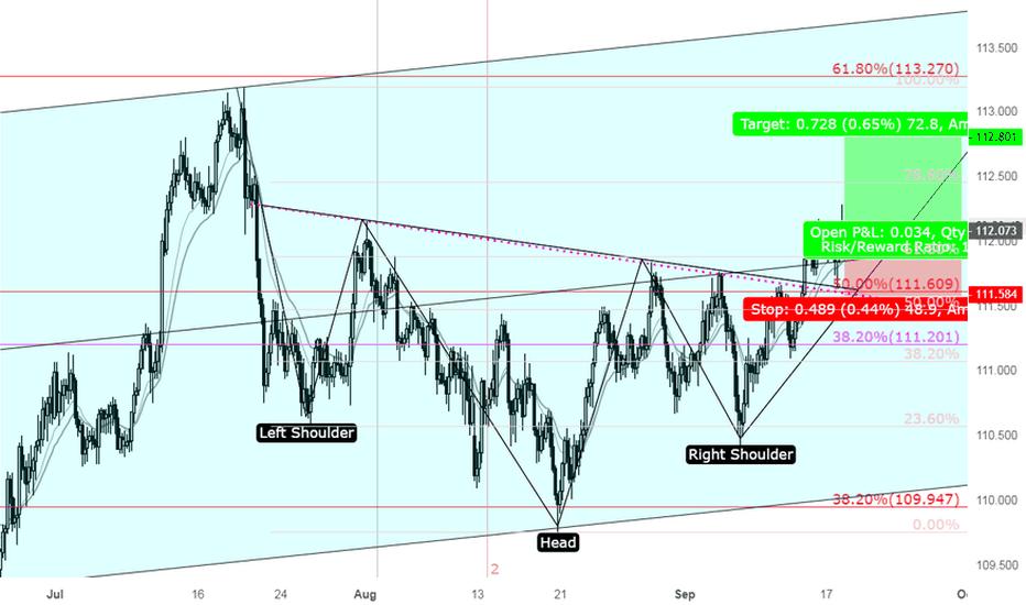 USDJPY: Massive Nikkei breakout. I am adding USDJPY Long