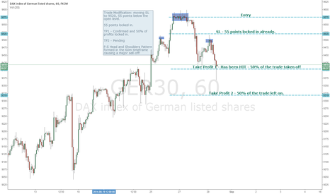 GER30: Trade Modification on Ger30(DAX Trade)