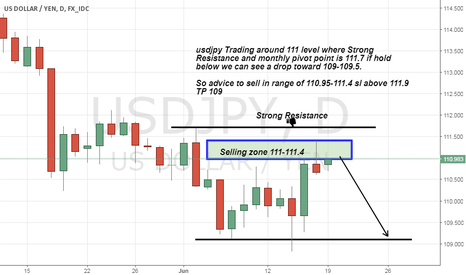 USDJPY: usdjpy sell advice as 111.5 above is strong Resistance