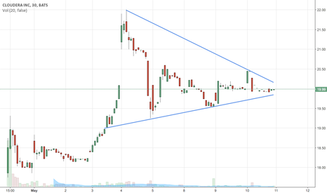 CLDR: 5 Minute - 1 Month