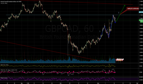 GBPCAD: GBPCAD uptrend movement confirmation