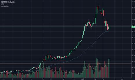 EC: Trend continuation!