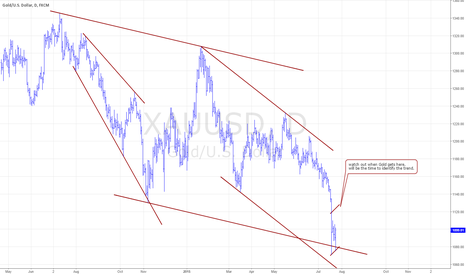 "XAUUSD: ""Gold has bottomed up"" is tricky"
