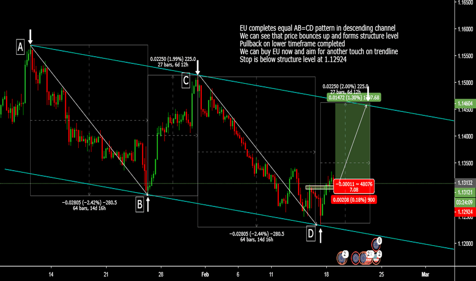 EURUSD: EU completes equal AB=CD pattern in descending channel