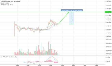 TRXUSD: TRX USD USDT DOLLAR BTC +100%  0.014$