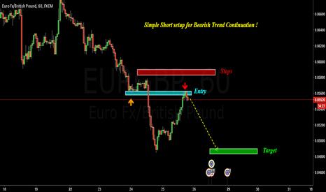 EURGBP: EURGBP : Simple Bearish continuation short chance