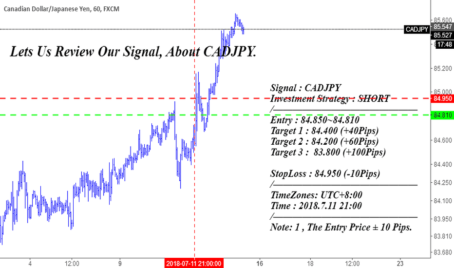 CADJPY: Lets Us Review Our Signal, About CADJPY.
