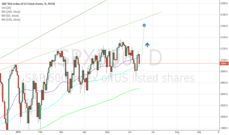 SPX500: SPX500 Pop to 2160 expected this week