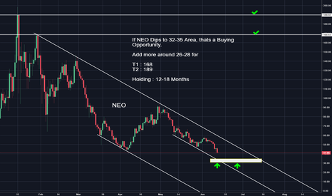NEOUSD: NEO Buy the Dips to 32-34 & Forget