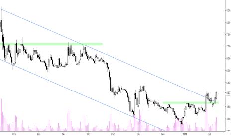 PXM: Polimex-Mostostal – mocny na tle rynku