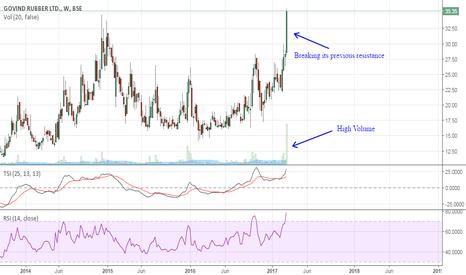GOVINDRU: Govind Rubber - Penny Stock!
