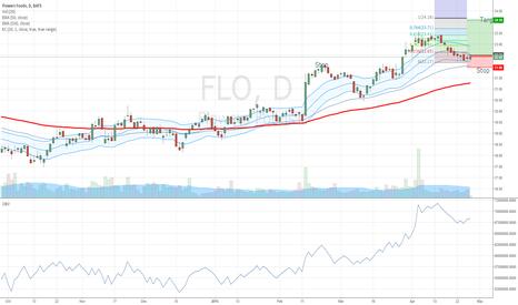 FLO: FLO ignites an upswing?