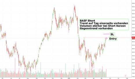 BAS: BASF Short