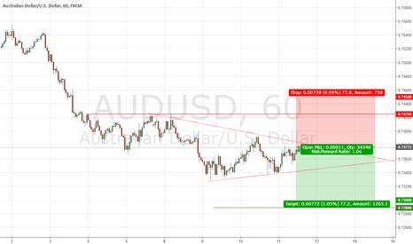 AUDUSD: AUDUSD Shorting Opportunity