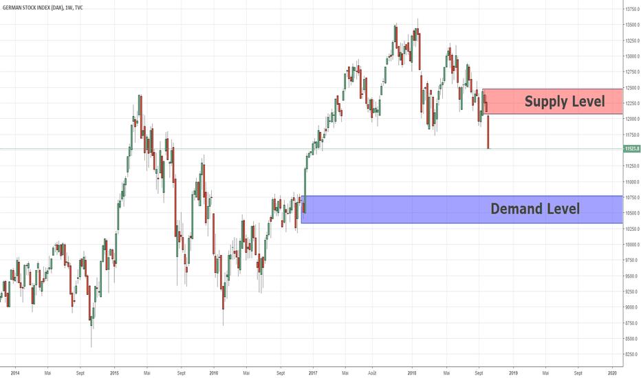 DEU30: COURT Analyse à long terme de l'indice DAX 15/10/1