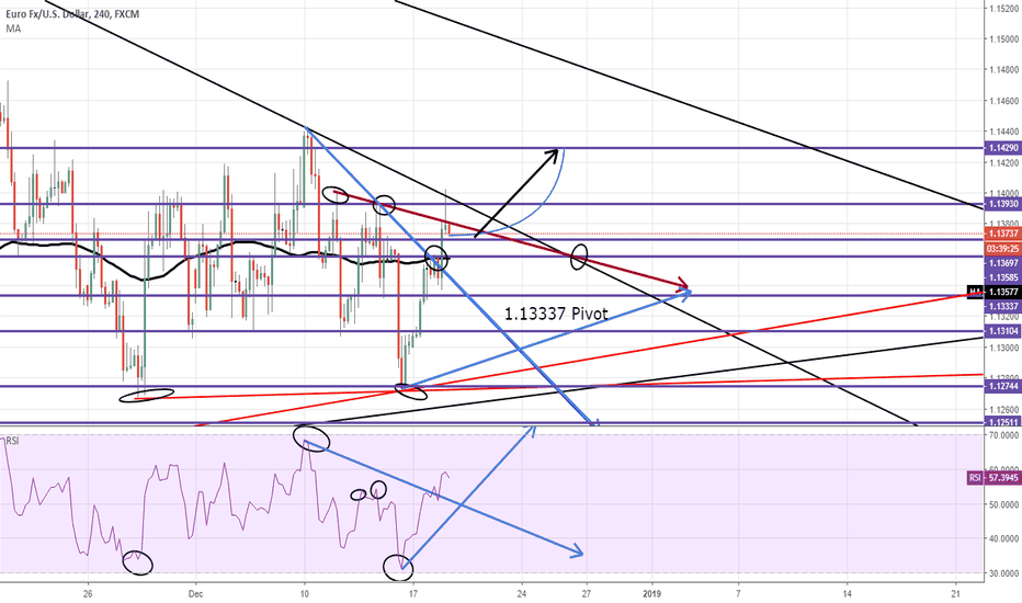 EURUSD: EURUSD 4H Long Bullish Opportunity