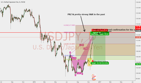 USDJPY: Bearish Crab. Daily close with market indecision.