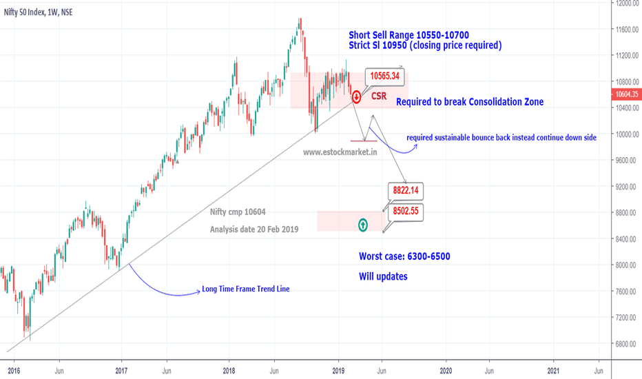 NIFTY: Nifty: The possibility of Nifty fluctuations
