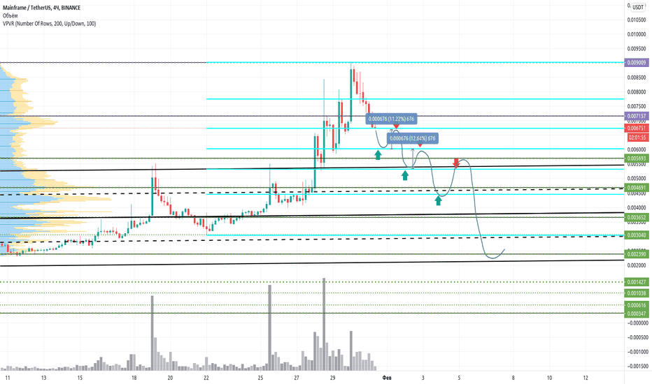 XRP (XRP) current price is $1.080.