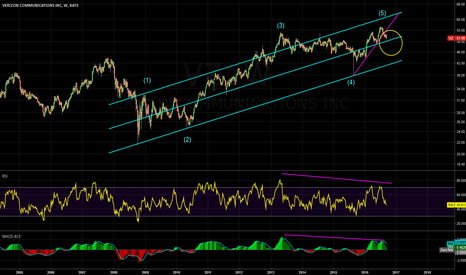 VZ: another top ?