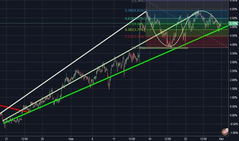 GBPNZD: Движение рынка в горизонтальном направлении.