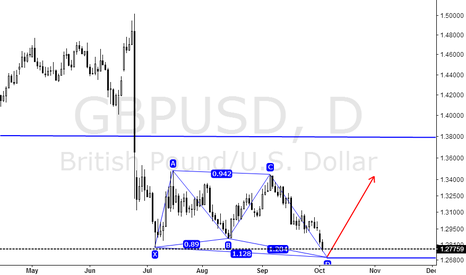 GBPUSD: Some people may like it, but I do not like it